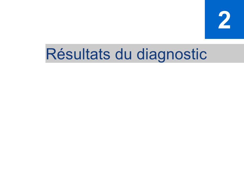 8 Résultats du diagnostic 2