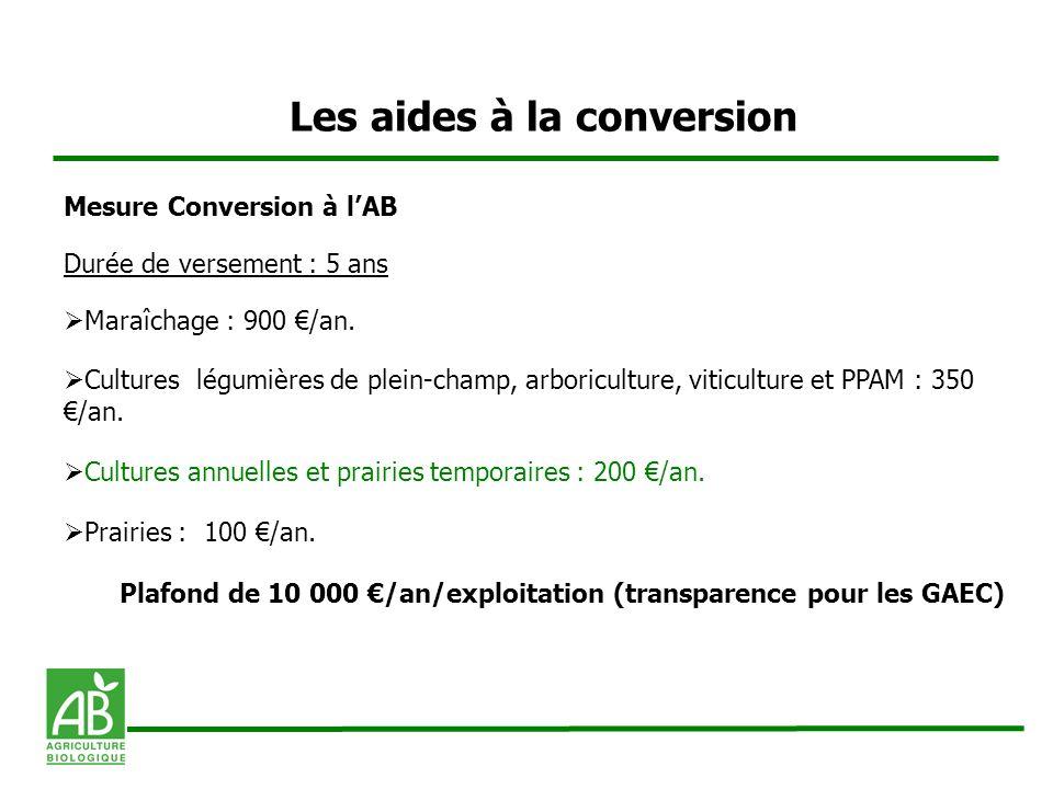 Les aides à la conversion Mesure Conversion à lAB Durée de versement : 5 ans Maraîchage : 900 /an. Cultures légumières de plein-champ, arboriculture,