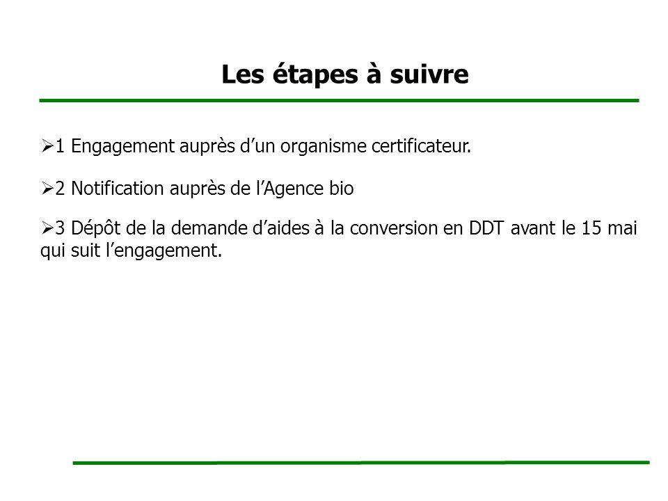 Les étapes à suivre 1 Engagement auprès dun organisme certificateur. 2 Notification auprès de lAgence bio 3 Dépôt de la demande daides à la conversion