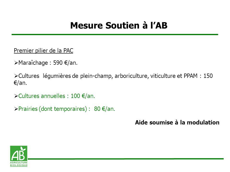 Mesure Soutien à lAB Premier pilier de la PAC Maraîchage : 590 /an. Cultures légumières de plein-champ, arboriculture, viticulture et PPAM : 150 /an.