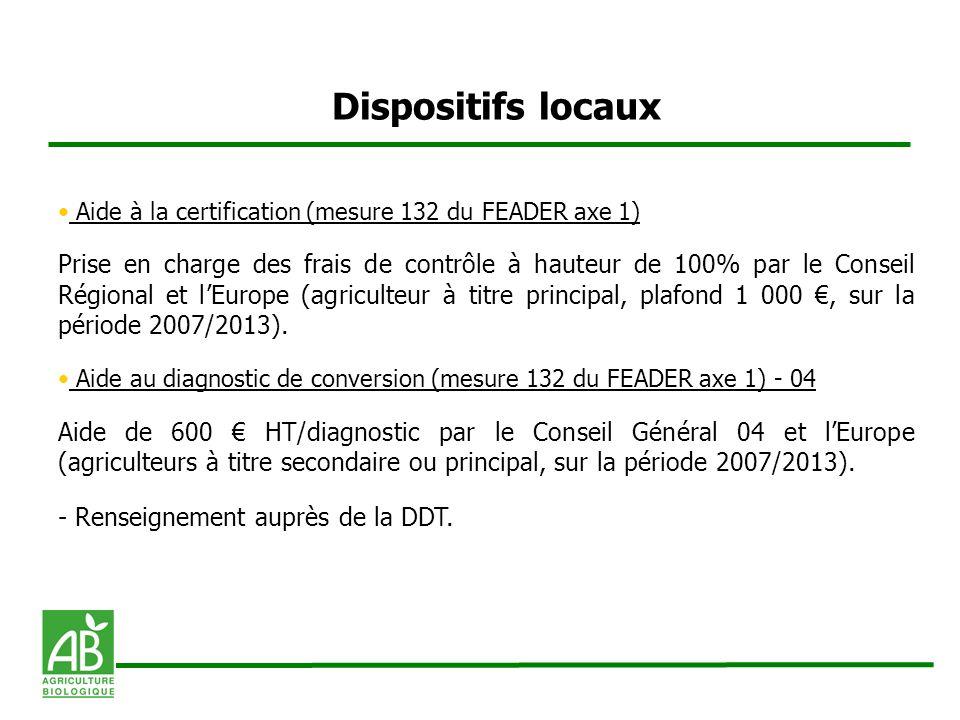 Dispositifs locaux Aide à la certification (mesure 132 du FEADER axe 1) Prise en charge des frais de contrôle à hauteur de 100% par le Conseil Régiona