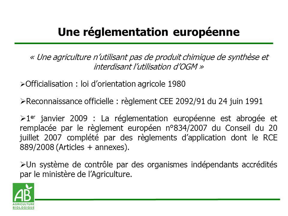 Une réglementation européenne « Une agriculture nutilisant pas de produit chimique de synthèse et interdisant lutilisation dOGM » Officialisation : lo