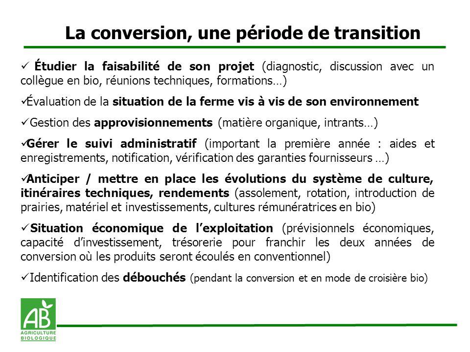 La conversion, une période de transition Étudier la faisabilité de son projet (diagnostic, discussion avec un collègue en bio, réunions techniques, fo