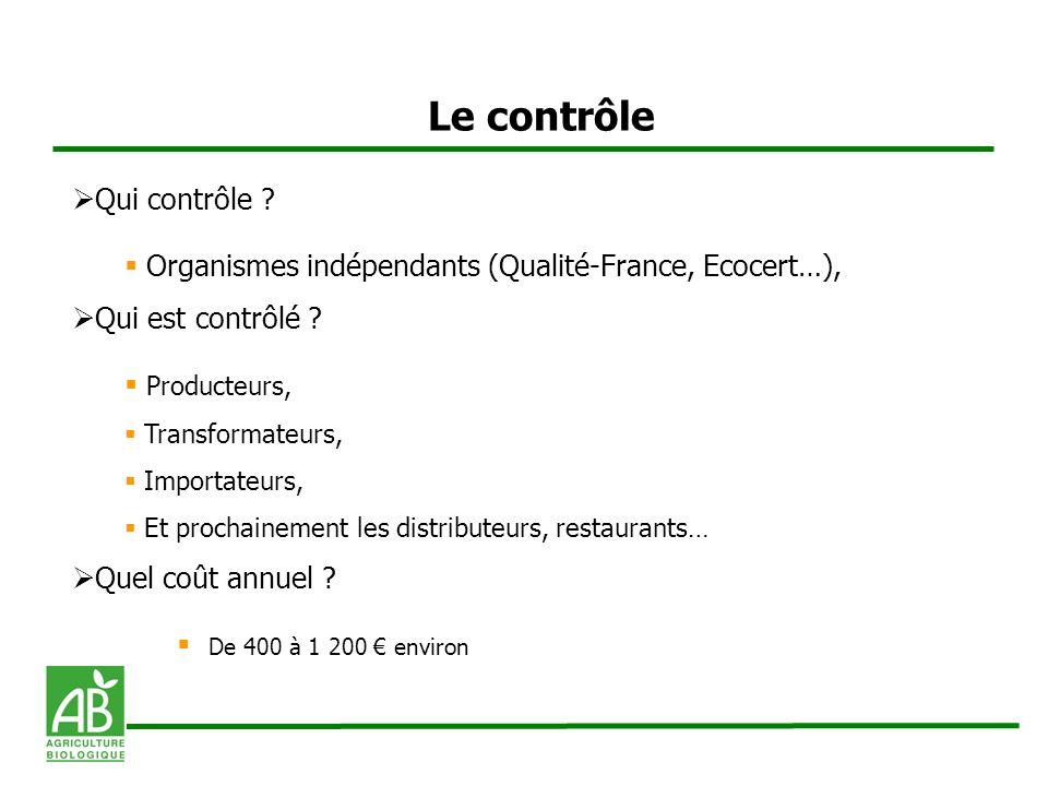 Le contrôle Qui contrôle ? Organismes indépendants (Qualité-France, Ecocert…), Qui est contrôlé ? Producteurs, Transformateurs, Importateurs, Et proch