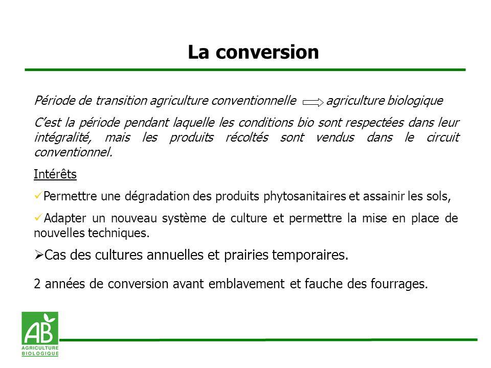 La conversion Période de transition agriculture conventionnelle agriculture biologique Cest la période pendant laquelle les conditions bio sont respec