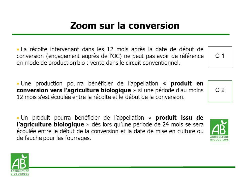 Zoom sur la conversion La récolte intervenant dans les 12 mois après la date de début de conversion (engagement auprès de lOC) ne peut pas avoir de ré