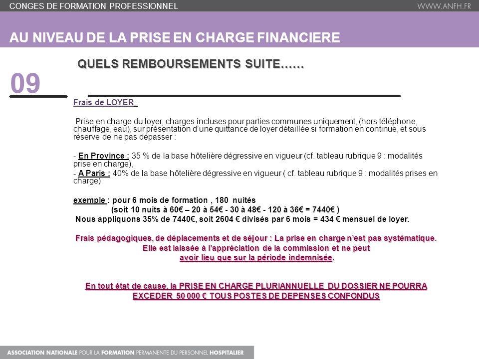 AU NIVEAU DE LA PRISE EN CHARGE FINANCIERE CONGES DE FORMATION PROFESSIONNEL 09 QUELS REMBOURSEMENTS SUITE…… Frais de LOYER : Prise en charge du loyer