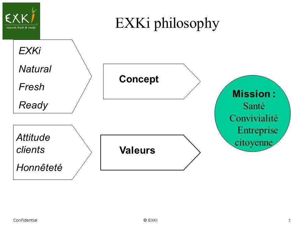 Confidential EXKi 5 EXKi philosophy EXKi Natural Fresh Ready Attitude clients Honnêteté ValeursConcept Mission : Santé Convivialité Entreprise citoyen