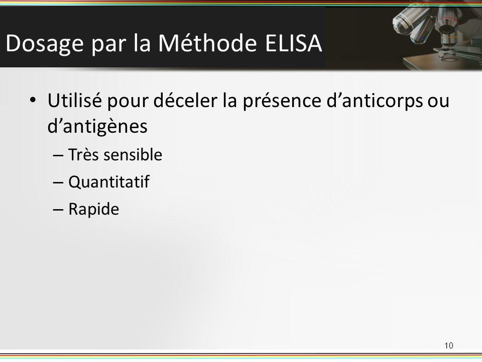 Dosage par la Méthode ELISA Utilisé pour déceler la présence danticorps ou dantigènes – Très sensible – Quantitatif – Rapide 10