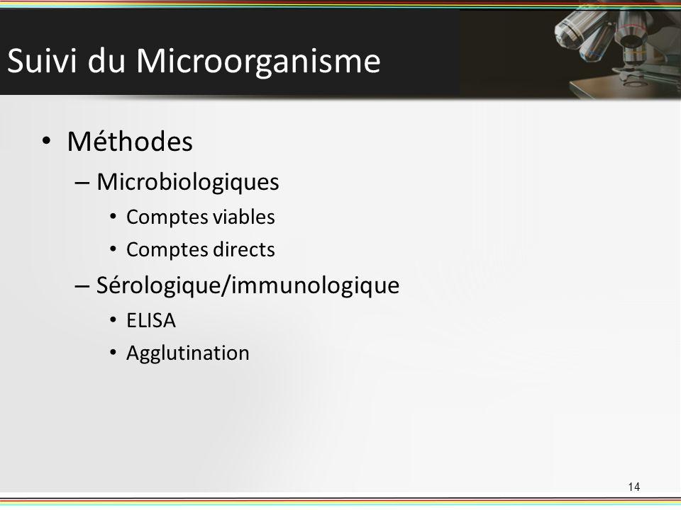 Suivi du Microorganisme Méthodes – Microbiologiques Comptes viables Comptes directs – Sérologique/immunologique ELISA Agglutination 14