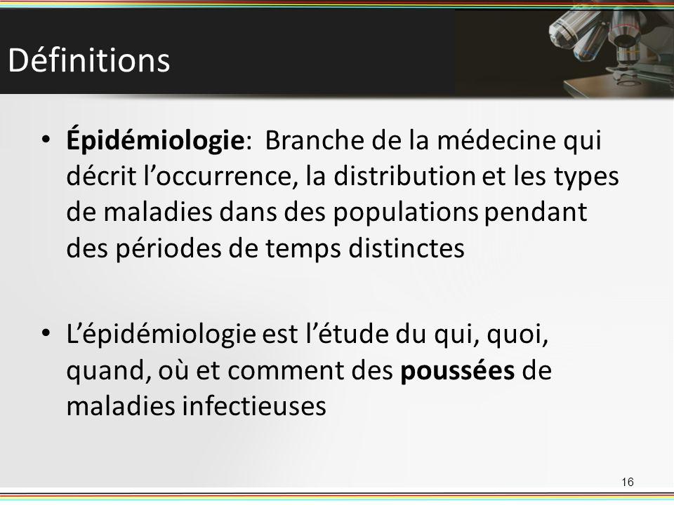 Définitions Épidémiologie: Branche de la médecine qui décrit loccurrence, la distribution et les types de maladies dans des populations pendant des pé