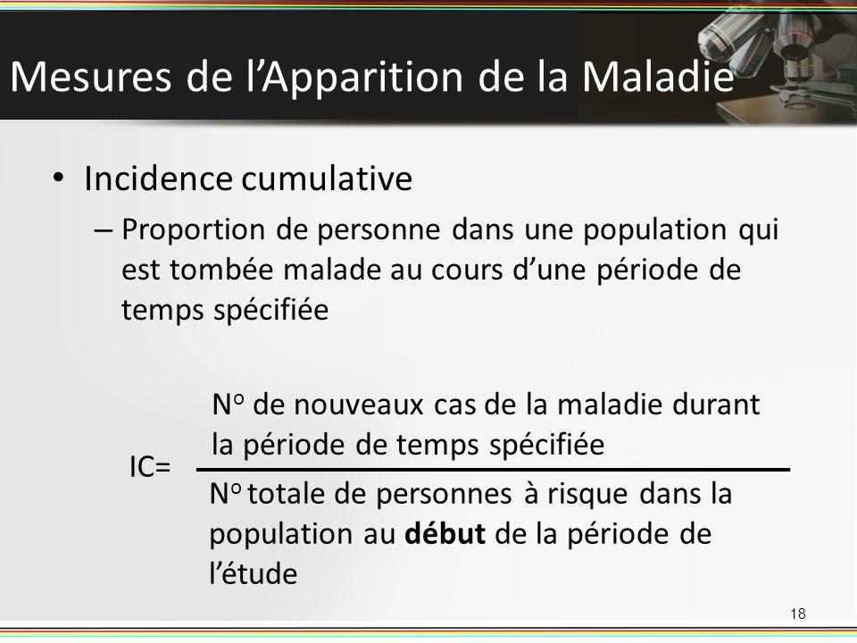 Mesures de lApparition de la Maladie Incidence cumulative – Proportion de personne dans une population qui est tombée malade au cours dune période de