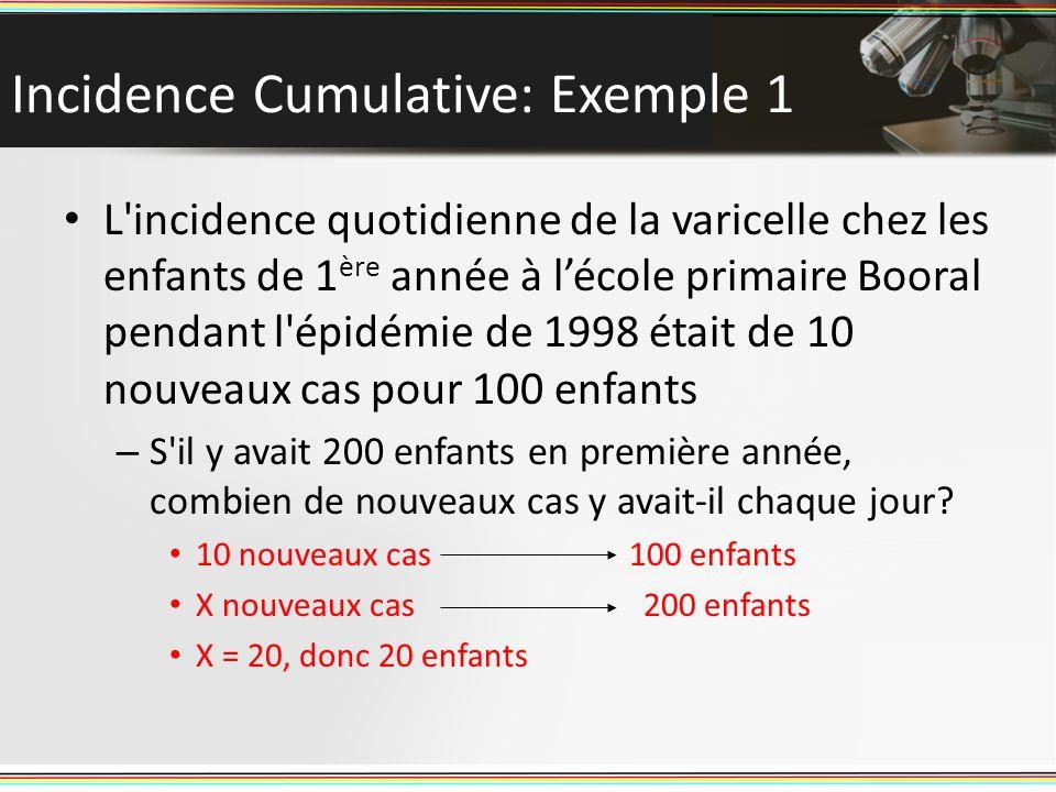 Incidence Cumulative: Exemple 1 L'incidence quotidienne de la varicelle chez les enfants de 1 ère année à lécole primaire Booral pendant l'épidémie de