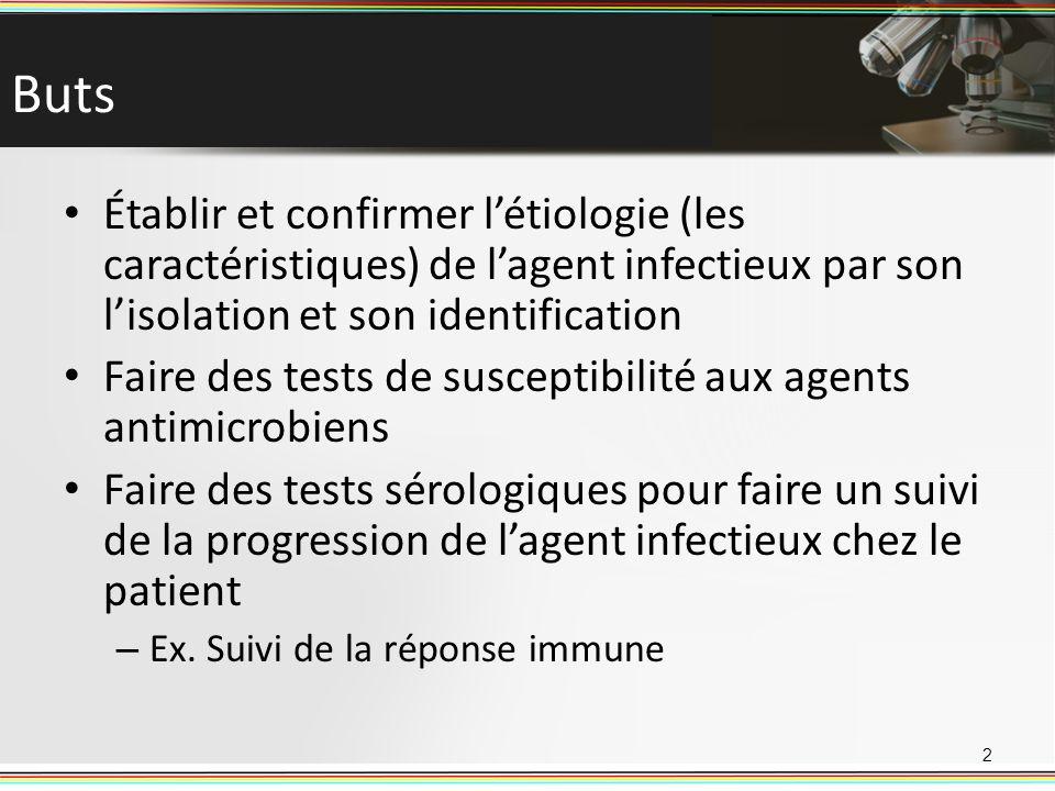 Buts Établir et confirmer létiologie (les caractéristiques) de lagent infectieux par son lisolation et son identification Faire des tests de susceptib