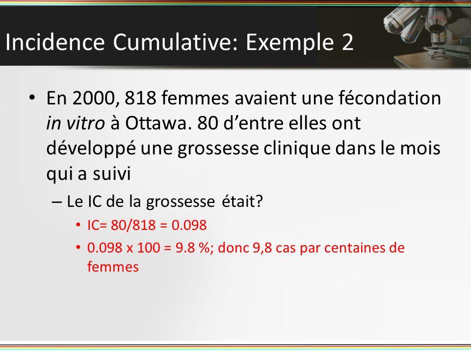Incidence Cumulative: Exemple 2 En 2000, 818 femmes avaient une fécondation in vitro à Ottawa. 80 dentre elles ont développé une grossesse clinique da