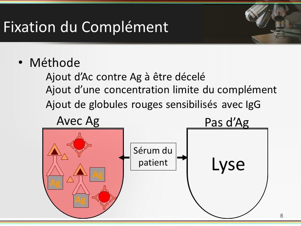 Fixation du Complément Méthode 8 Sérum du patient Avec Ag Pas dAg Ag Ajout dAc contre Ag à être décelé Ajout dune concentration limite du complément A
