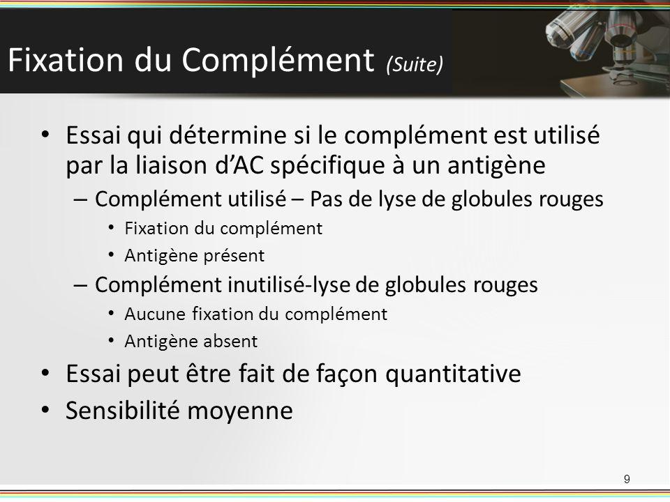 Fixation du Complément (Suite) Essai qui détermine si le complément est utilisé par la liaison dAC spécifique à un antigène – Complément utilisé – Pas