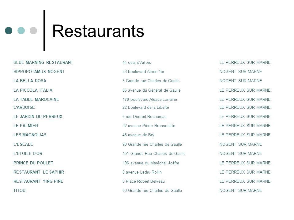 Restaurants BLUE MARNING RESTAURANT44 quai d ArtoisLE PERREUX SUR MARNE HIPPOPOTAMUS NOGENT23 boulevard Albert 1erNOGENT SUR MARNE LA BELLA ROSA3 Grande rue Charles de GaulleNOGENT SUR MARNE LA PICCOLA ITALIA86 avenue du Général de GaulleLE PERREUX SUR MARNE LA TABLE MAROCAINE170 boulevard Alsace LorraineLE PERREUX SUR MARNE L ARDOISE22 boulevard de la LibertéLE PERREUX SUR MARNE LE JARDIN DU PERREUX6 rue Denfert RochereauLE PERREUX SUR MARNE LE PALMIER52 avenue Pierre BrossoletteLE PERREUX SUR MARNE LES MAGNOLIAS48 avenue de BryLE PERREUX SUR MARNE L ESCALE90 Grande rue Charles de GaulleNOGENT SUR MARNE L ETOILE D OR151 Grande Rue Charles de GaulleNOGENT SUR MARNE PRINCE DU POULET196 avenue du Maréchal JoffreLE PERREUX SUR MARNE RESTAURANT LE SAPHIR8 avenue Ledru RollinLE PERREUX SUR MARNE RESTAURANT YING PINE8 Place Robert BelveauLE PERREUX SUR MARNE TITOU63 Grande rue Charles de GaulleNOGENT SUR MARNE