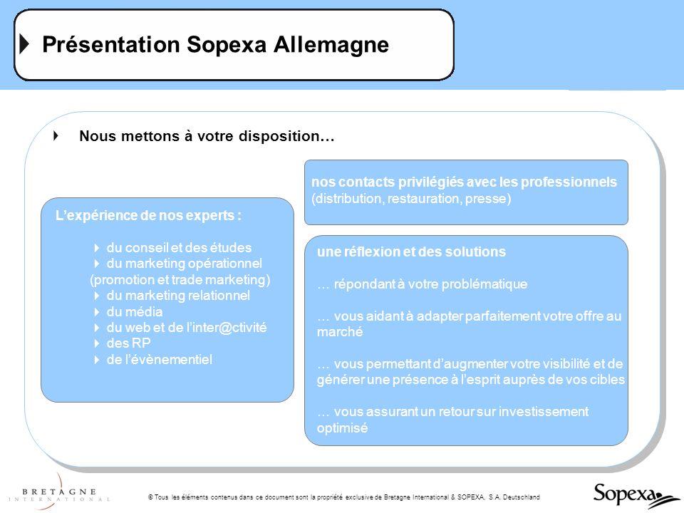 © Tous les éléments contenus dans ce document sont la propriété exclusive de Bretagne International & SOPEXA, S.A. Deutschland Présentation Sopexa All