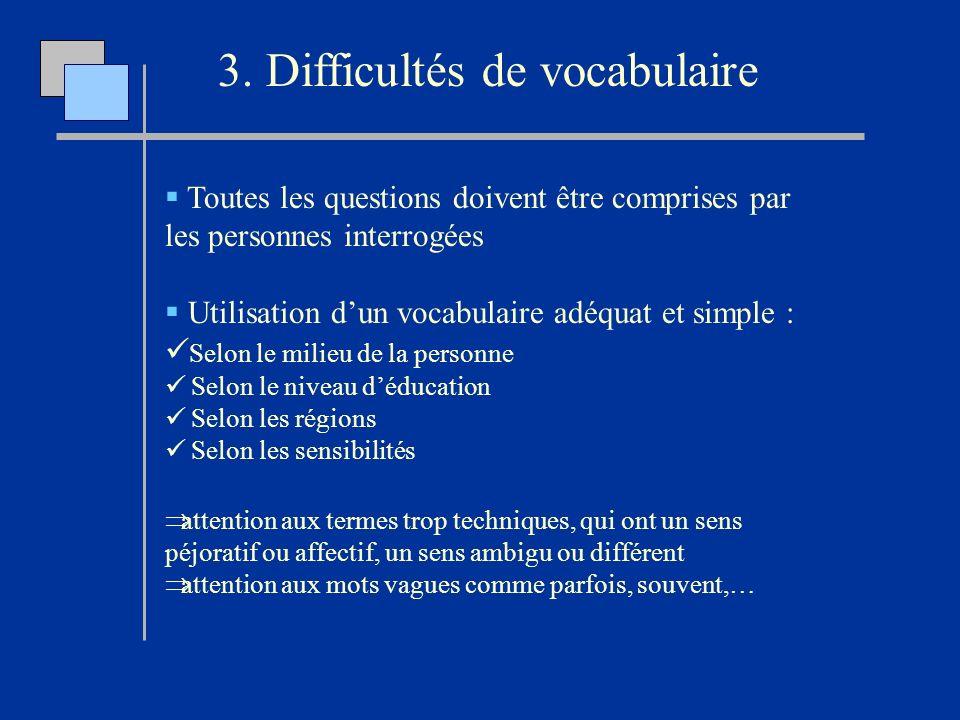 3. Difficultés de vocabulaire Toutes les questions doivent être comprises par les personnes interrogées Utilisation dun vocabulaire adéquat et simple