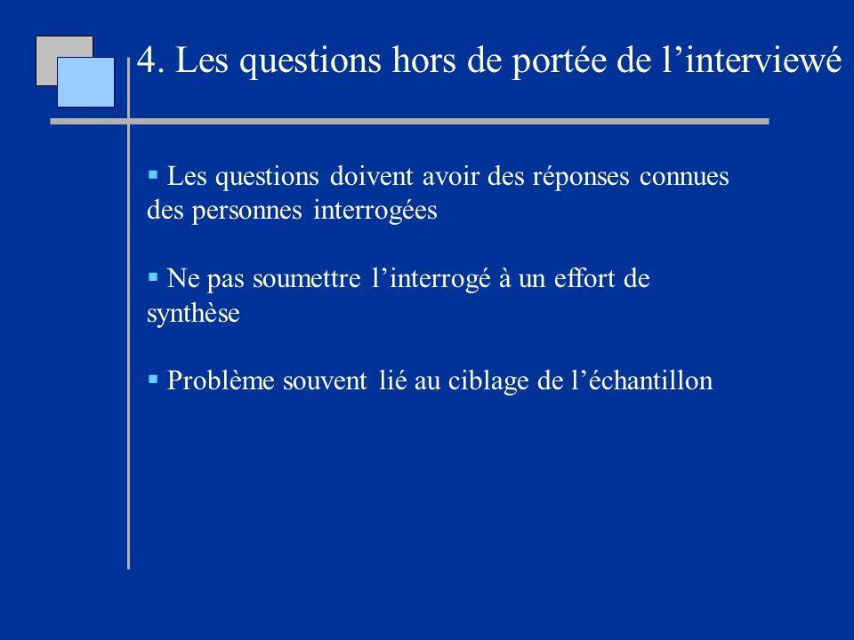 4. Les questions hors de portée de linterviewé Les questions doivent avoir des réponses connues des personnes interrogées Ne pas soumettre linterrogé
