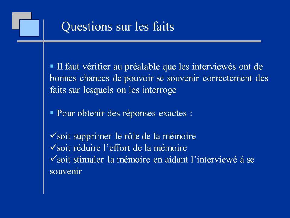 Il faut vérifier au préalable que les interviewés ont de bonnes chances de pouvoir se souvenir correctement des faits sur lesquels on les interroge Po