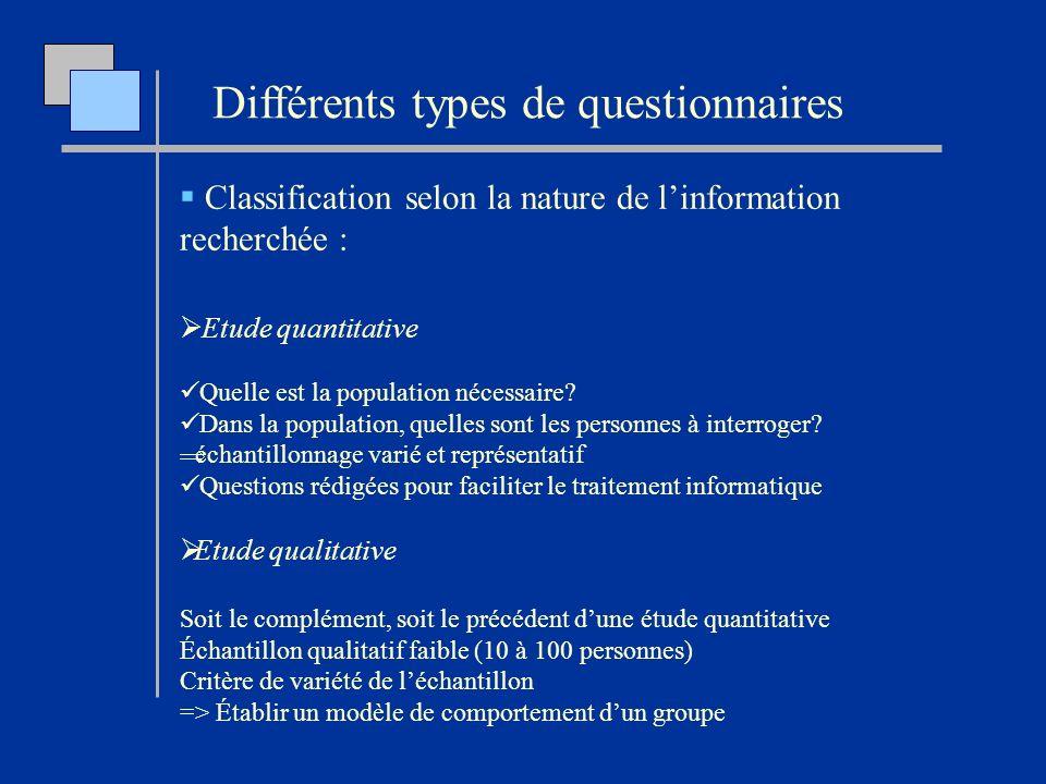 Classification selon la nature de linformation recherchée : Etude quantitative Quelle est la population nécessaire? Dans la population, quelles sont l