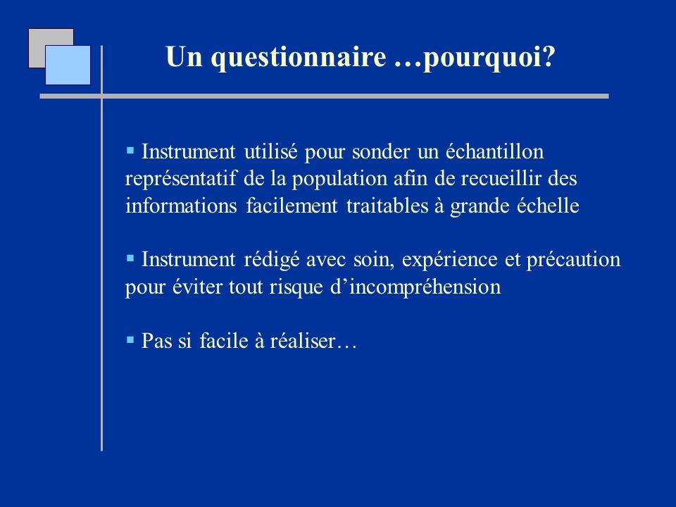 Un questionnaire …pourquoi? Instrument utilisé pour sonder un échantillon représentatif de la population afin de recueillir des informations facilemen