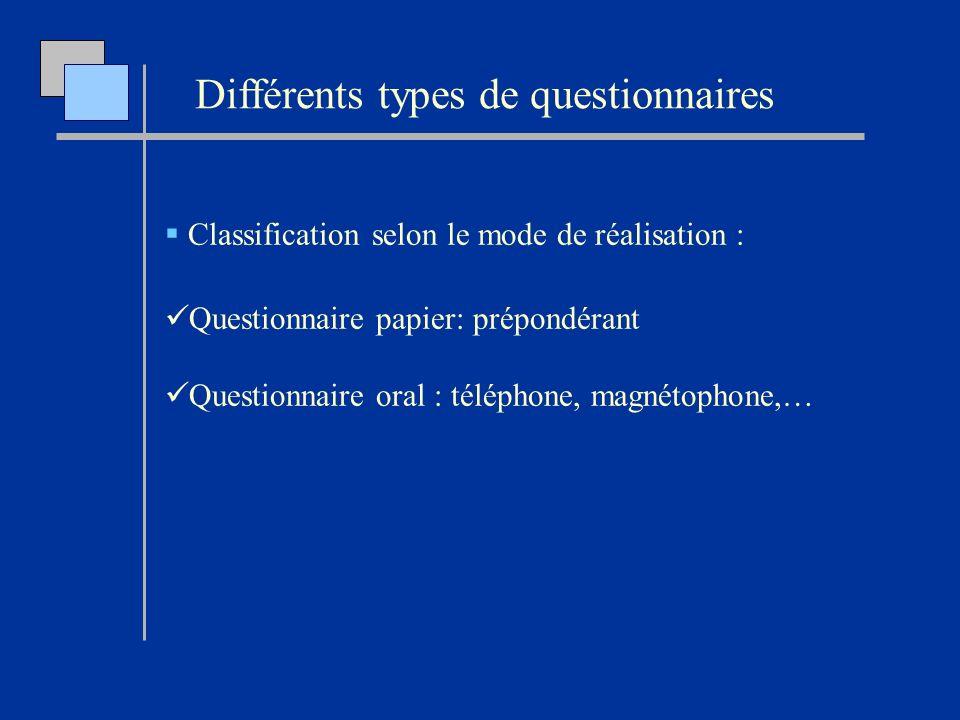 Classification selon le mode de réalisation : Questionnaire papier: prépondérant Questionnaire oral : téléphone, magnétophone,… Différents types de qu