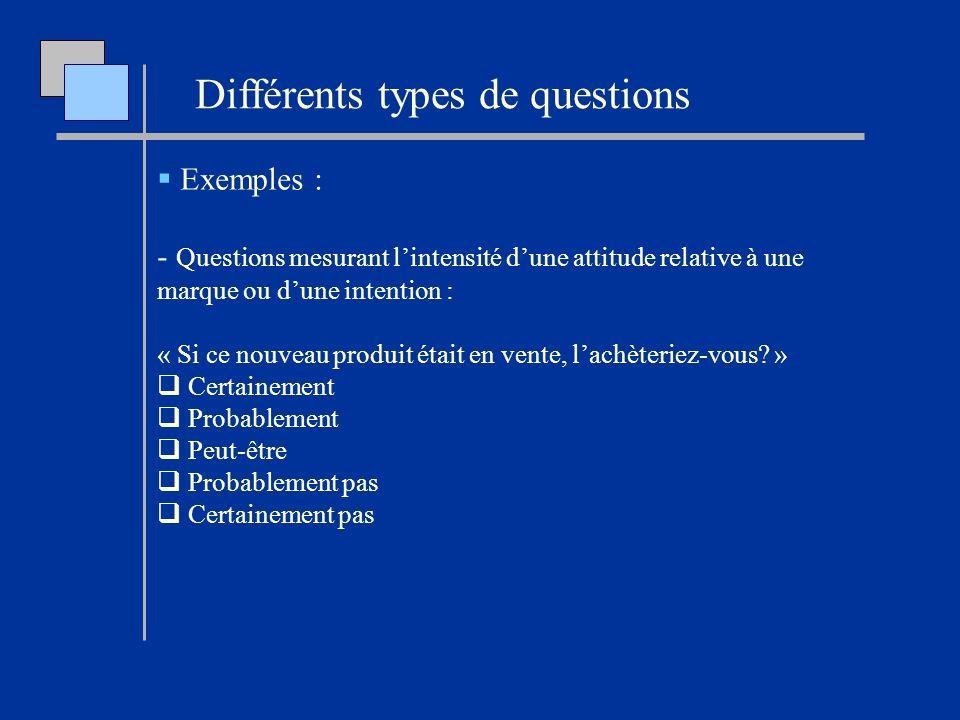 Exemples : - Questions mesurant lintensité dune attitude relative à une marque ou dune intention : « Si ce nouveau produit était en vente, lachèteriez