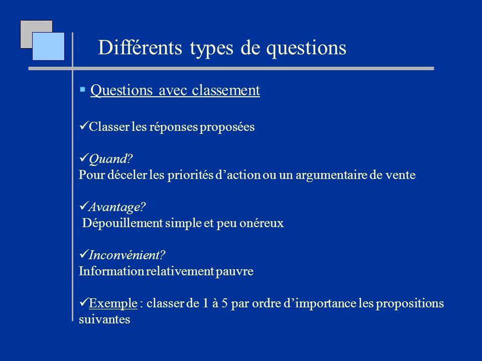 Questions avec classement Classer les réponses proposées Quand? Pour déceler les priorités daction ou un argumentaire de vente Avantage? Dépouillement