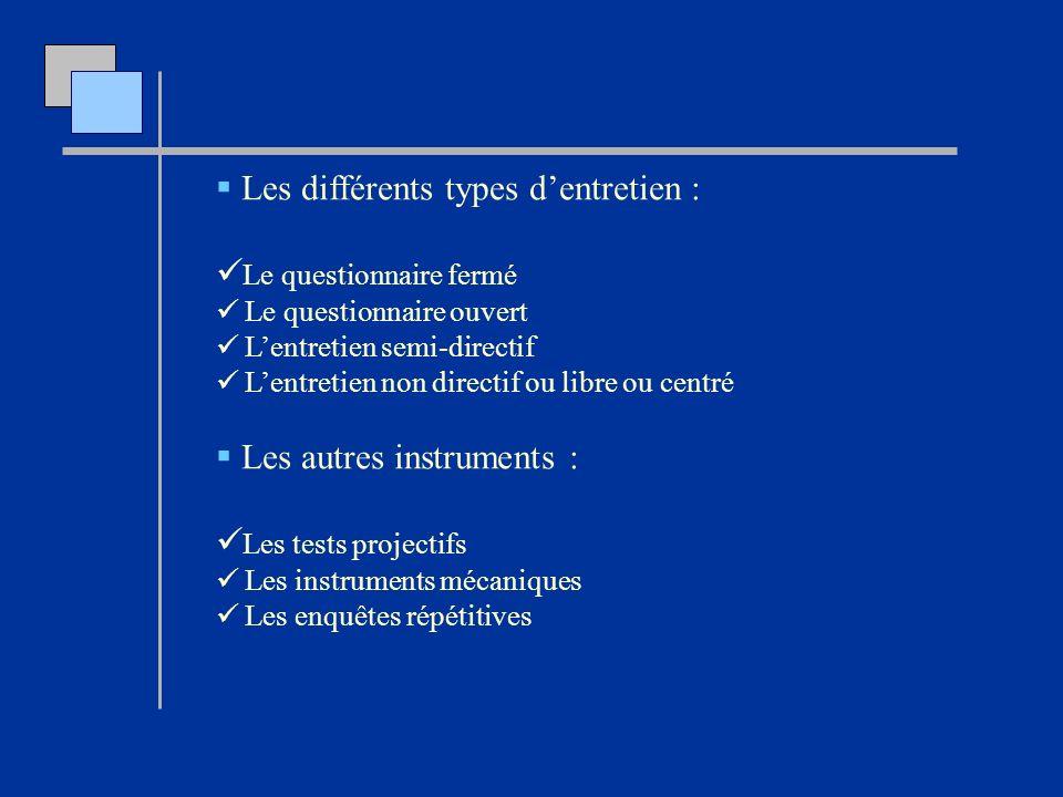 Les différents types dentretien : Le questionnaire fermé Le questionnaire ouvert Lentretien semi-directif Lentretien non directif ou libre ou centré L