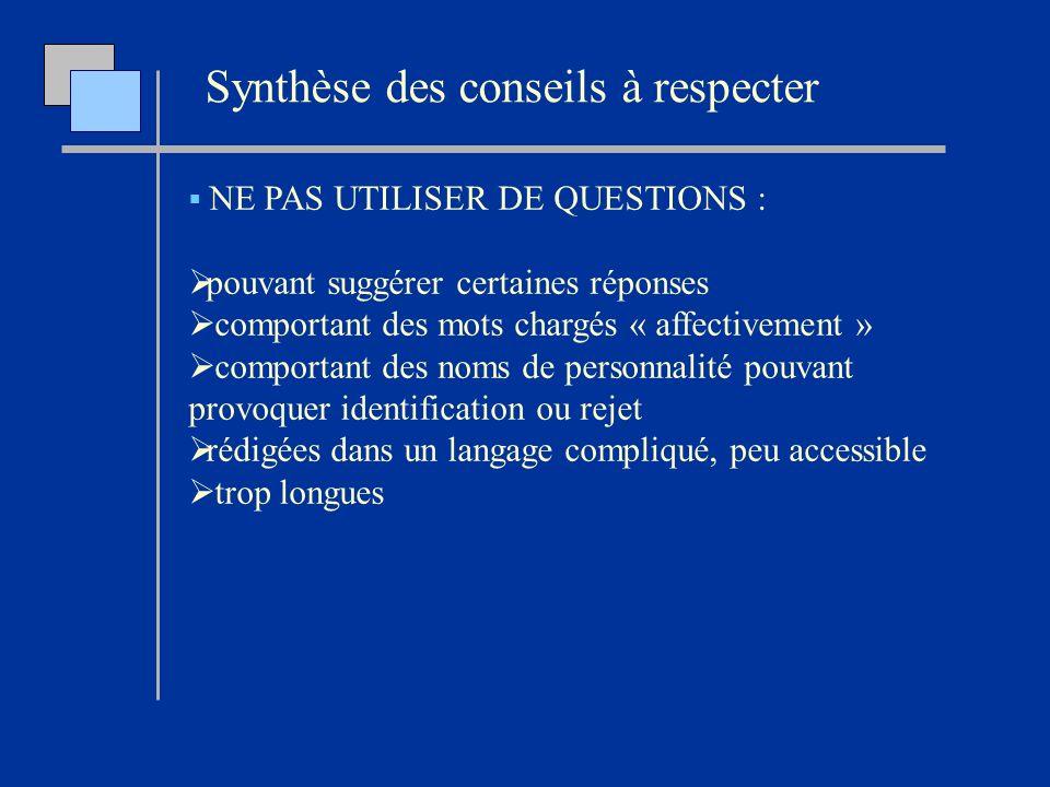 NE PAS UTILISER DE QUESTIONS : pouvant suggérer certaines réponses comportant des mots chargés « affectivement » comportant des noms de personnalité p