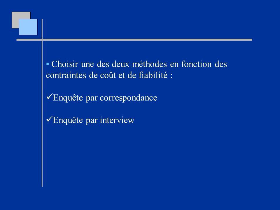 Choisir une des deux méthodes en fonction des contraintes de coût et de fiabilité : Enquête par correspondance Enquête par interview