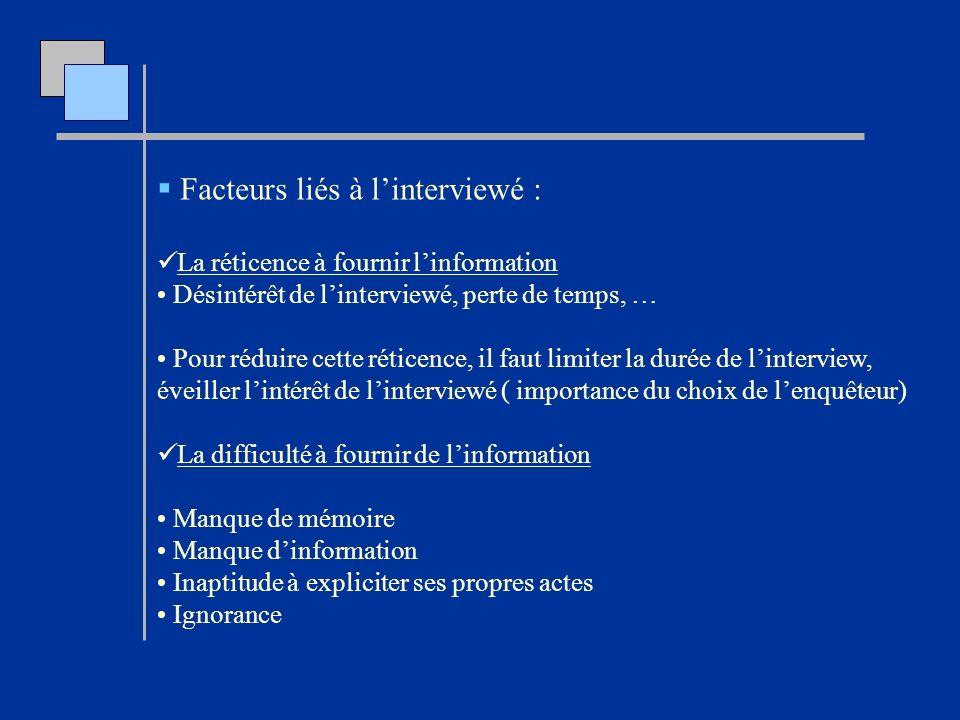 Facteurs liés à linterviewé : La réticence à fournir linformation Désintérêt de linterviewé, perte de temps, … Pour réduire cette réticence, il faut l