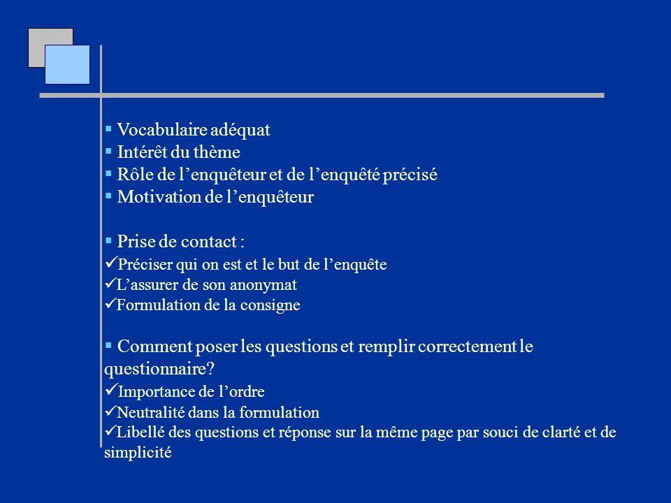 Vocabulaire adéquat Intérêt du thème Rôle de lenquêteur et de lenquêté précisé Motivation de lenquêteur Prise de contact : Préciser qui on est et le b