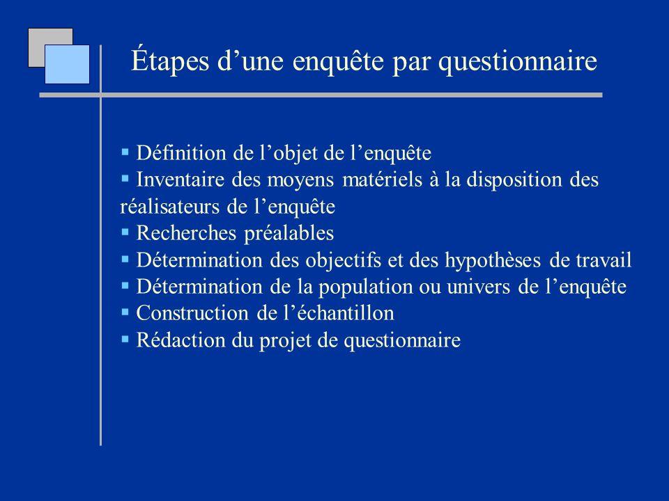 Étapes dune enquête par questionnaire Définition de lobjet de lenquête Inventaire des moyens matériels à la disposition des réalisateurs de lenquête R