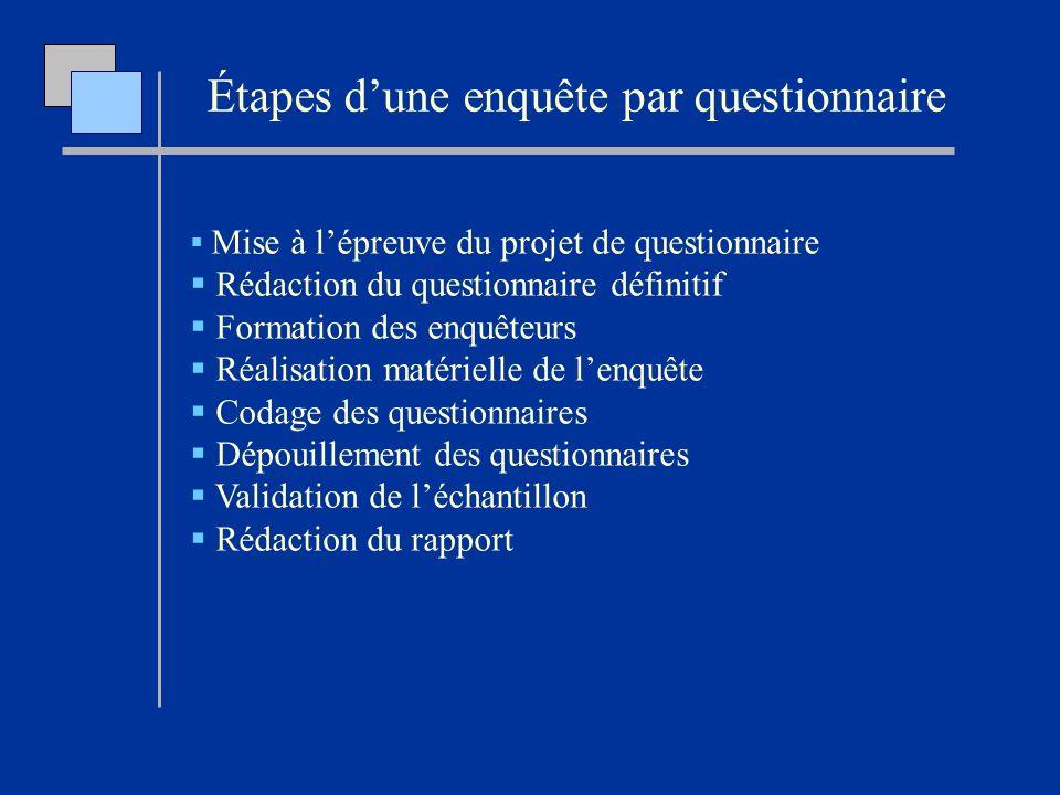 Étapes dune enquête par questionnaire Mise à lépreuve du projet de questionnaire Rédaction du questionnaire définitif Formation des enquêteurs Réalisa