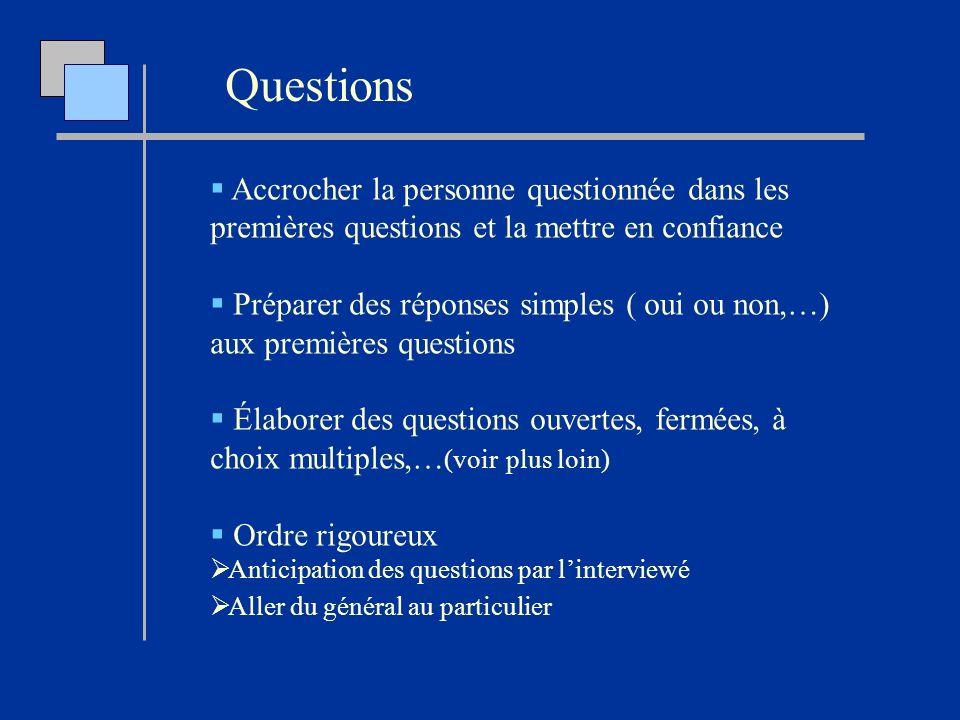 Questions Accrocher la personne questionnée dans les premières questions et la mettre en confiance Préparer des réponses simples ( oui ou non,…) aux p