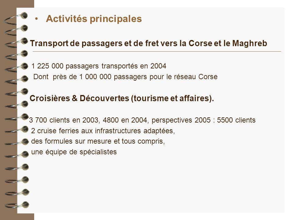 Activités principales Transport de passagers et de fret vers la Corse et le Maghreb 1 225 000 passagers transportés en 2004 Dont près de 1 000 000 pas