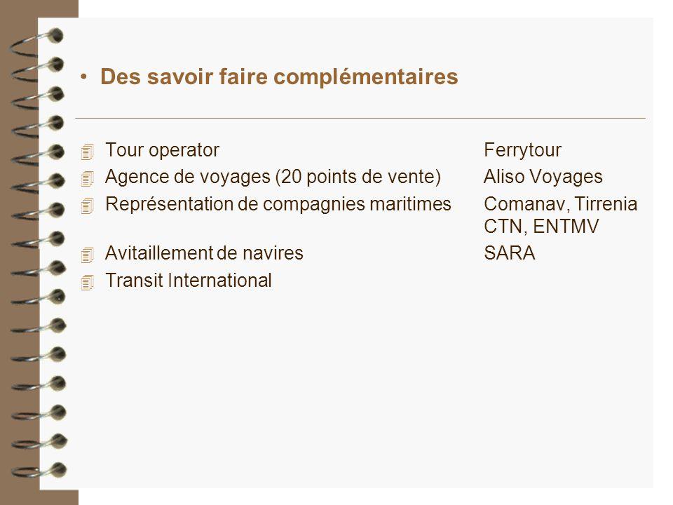 Des savoir faire complémentaires 4 Tour operator Ferrytour 4 Agence de voyages (20 points de vente) Aliso Voyages 4 Représentation de compagnies marit