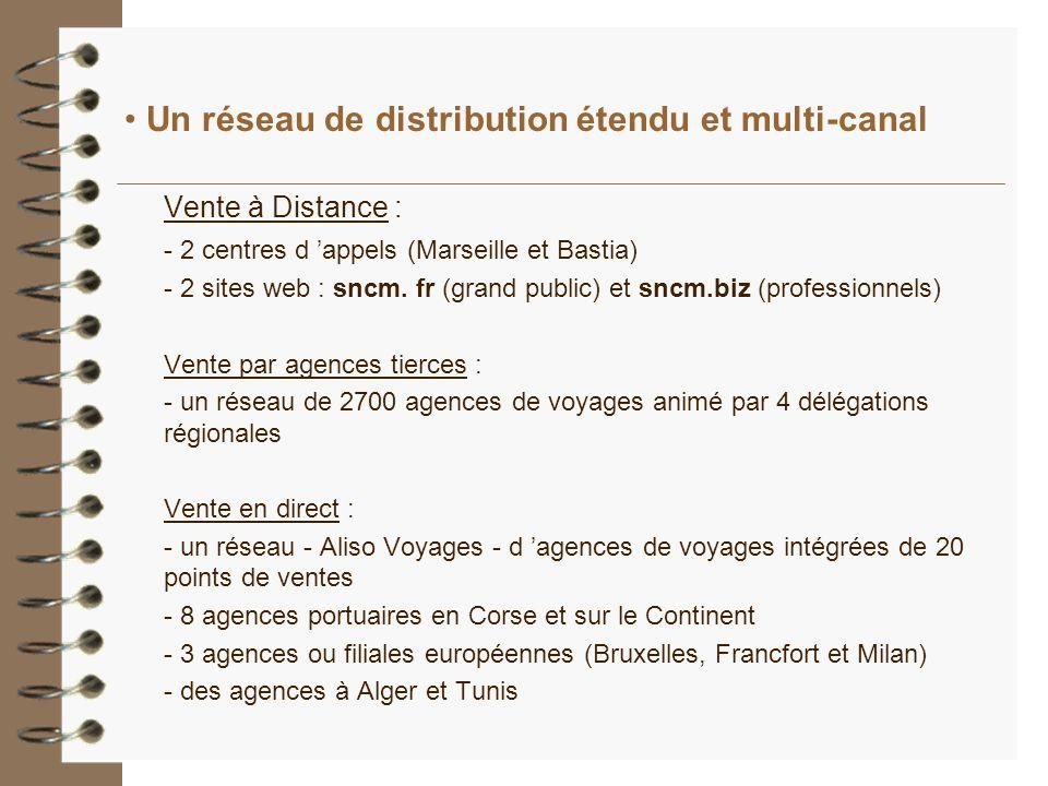 Un réseau de distribution étendu et multi-canal Vente à Distance : - 2 centres d appels (Marseille et Bastia) - 2 sites web : sncm. fr (grand public)