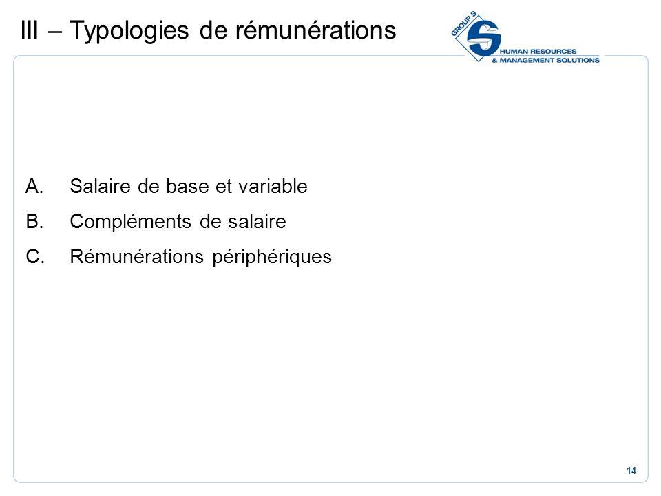 14 III – Typologies de rémunérations A.Salaire de base et variable B.Compléments de salaire C.Rémunérations périphériques