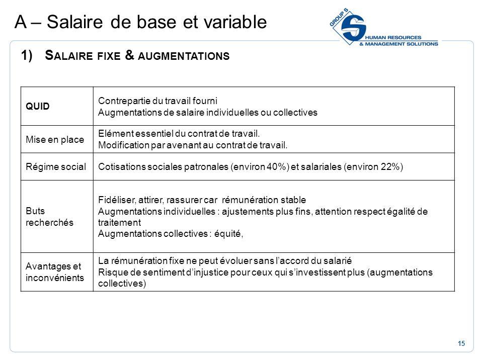 15 1)S ALAIRE FIXE & AUGMENTATIONS QUID Contrepartie du travail fourni Augmentations de salaire individuelles ou collectives Mise en place Elément ess