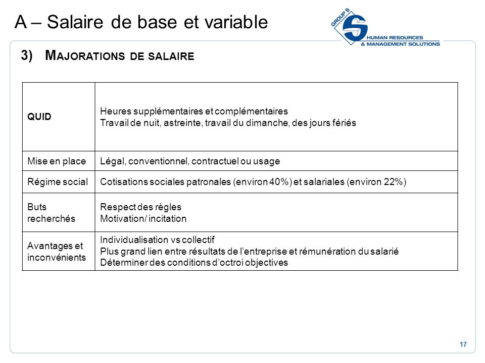 17 3)M AJORATIONS DE SALAIRE A – Salaire de base et variable QUID Heures supplémentaires et complémentaires Travail de nuit, astreinte, travail du dim