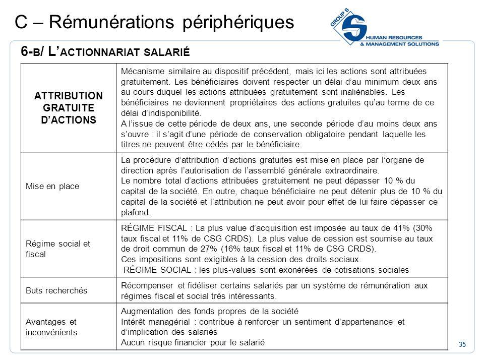 35 C – Rémunérations périphériques 6- B / L ACTIONNARIAT SALARIÉ ATTRIBUTION GRATUITE DACTIONS Mécanisme similaire au dispositif précédent, mais ici l