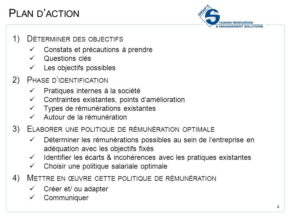 4 1)D ÉTERMINER DES OBJECTIFS Constats et précautions à prendre Questions clés Les objectifs possibles 2)P HASE D IDENTIFICATION Pratiques internes à