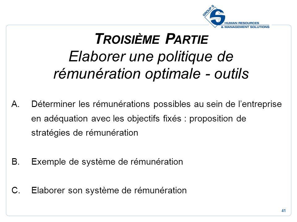 41 T ROISIÈME P ARTIE Elaborer une politique de rémunération optimale - outils A.Déterminer les rémunérations possibles au sein de lentreprise en adéq