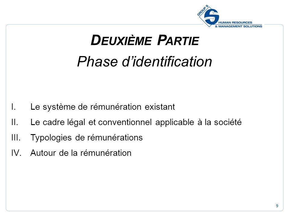 9 D EUXIÈME P ARTIE Phase didentification I.Le système de rémunération existant II.Le cadre légal et conventionnel applicable à la société III.Typolog
