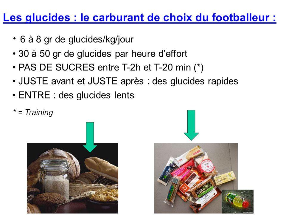 6 à 8 gr de glucides/kg/jour 30 à 50 gr de glucides par heure deffort PAS DE SUCRES entre T-2h et T-20 min (*) JUSTE avant et JUSTE après : des glucid